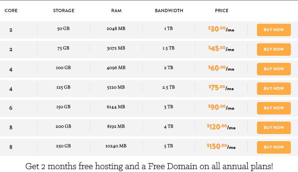 aso-vps-hosting