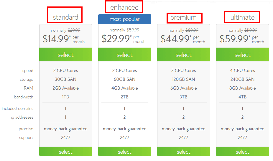 black-friday-bluehost-vps