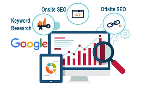 onpage-offpage-seo